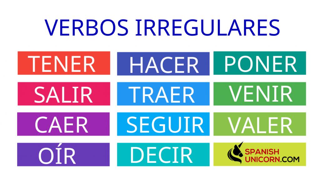 Ejercicios De Gramática Con Verbos Irregulares En Presente
