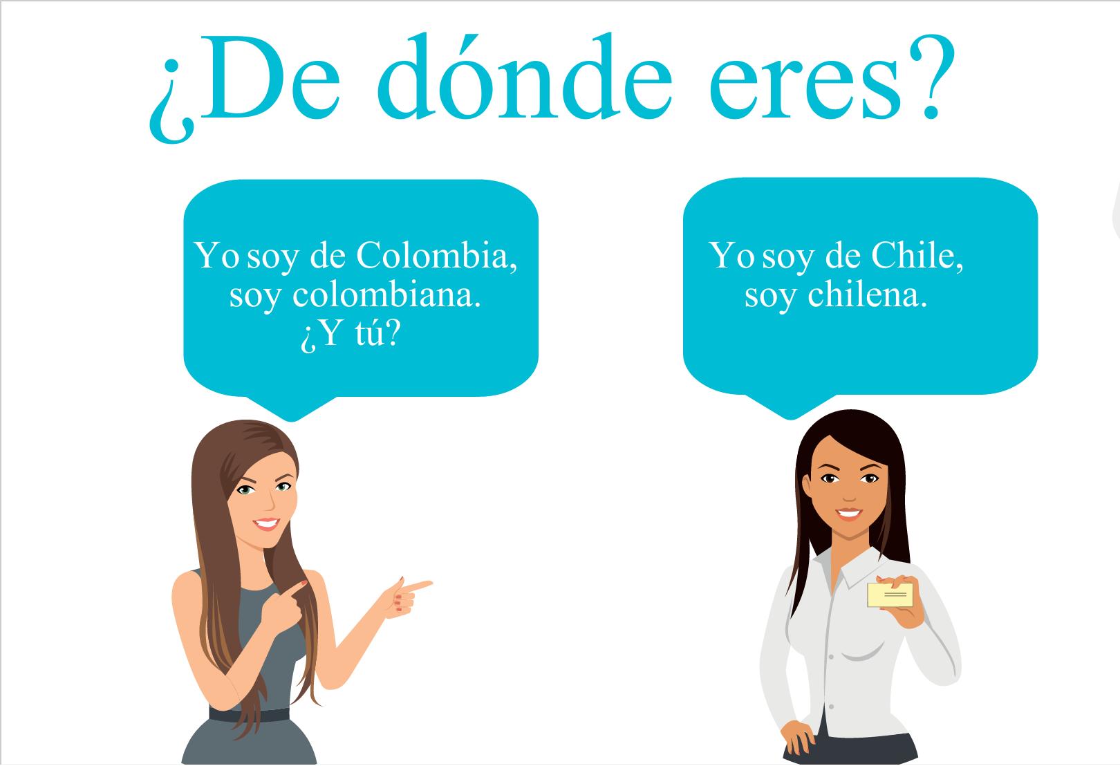 Vocabulario Español Países Y Nacionalidades Con Ejercicios