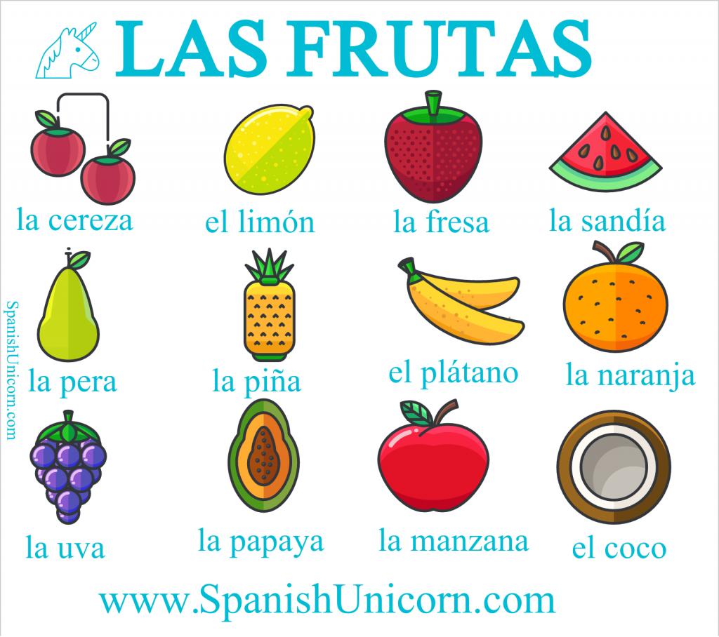 vocabulario de las frutas en español