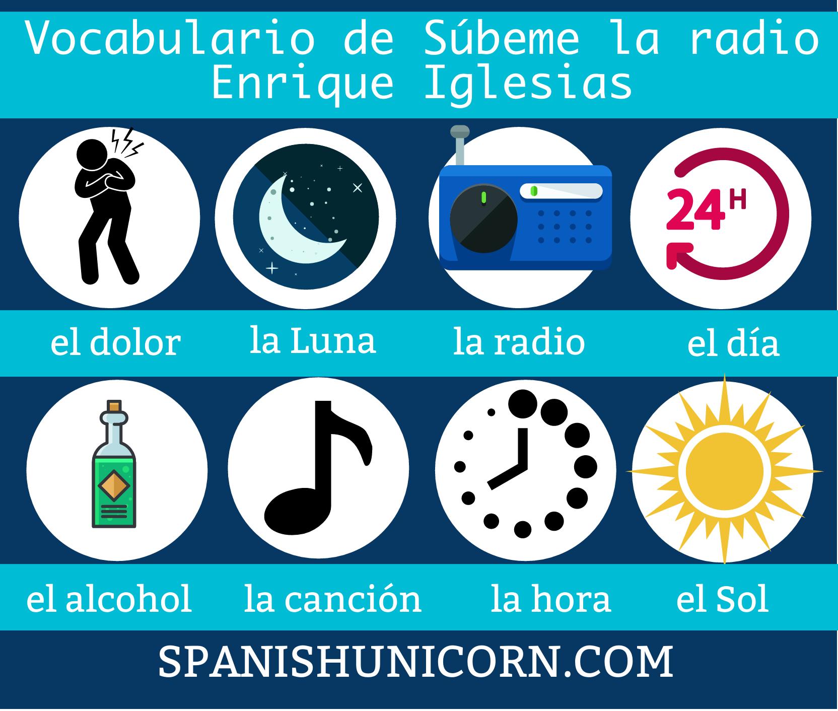 SÚBEME LA RADIO – Enrique Iglesias – letra y ejercicios