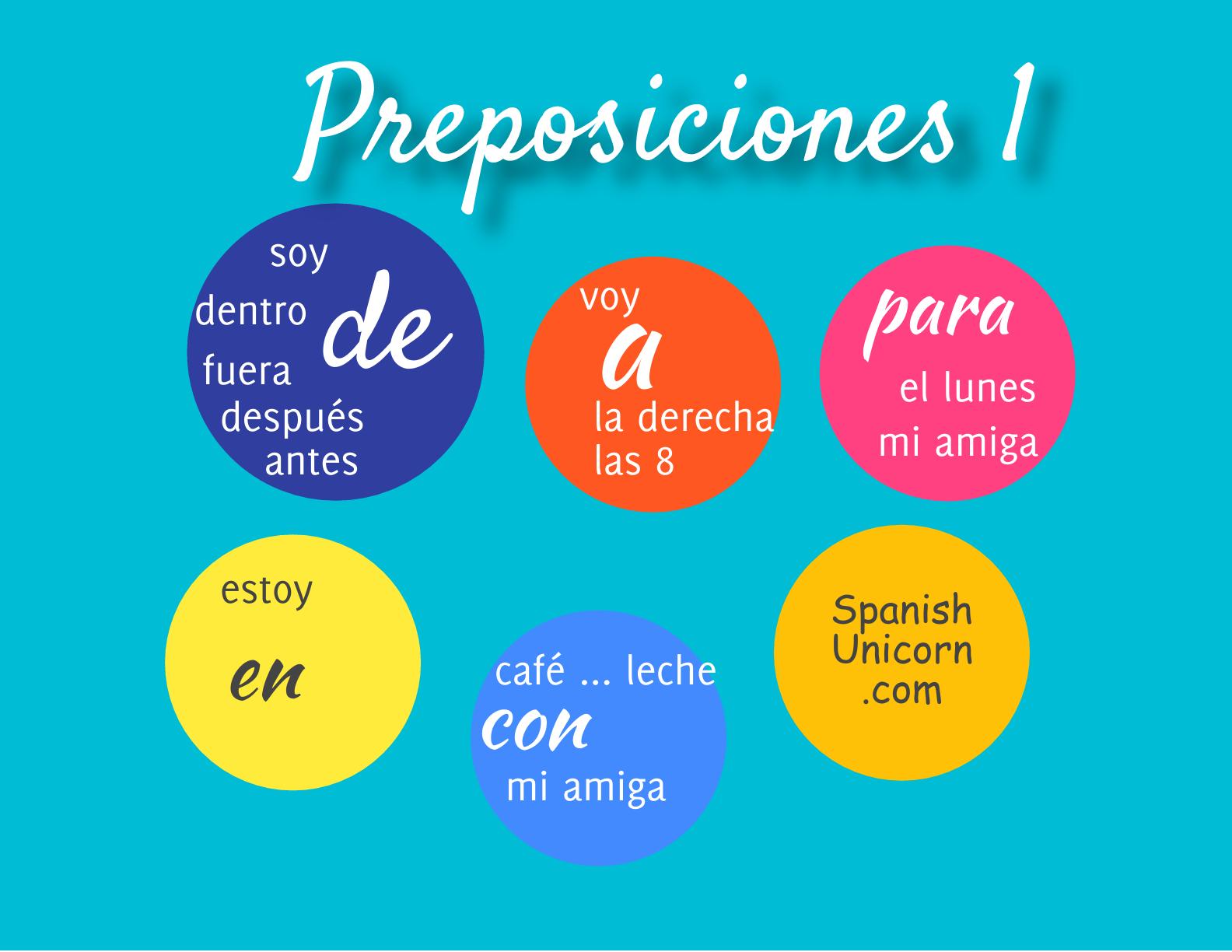 preposiciones en espanol