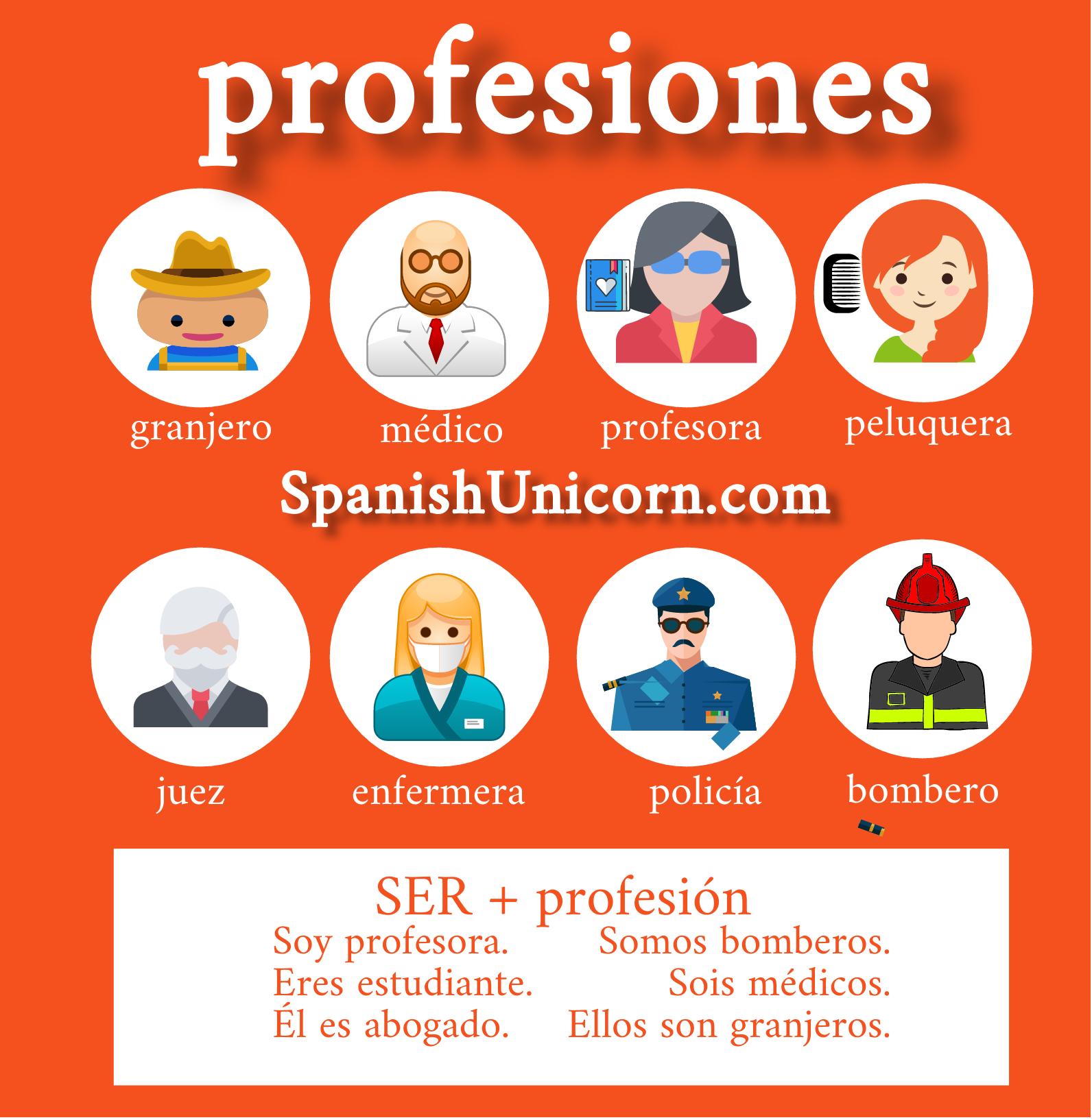 Profesiones en español con ejercicios