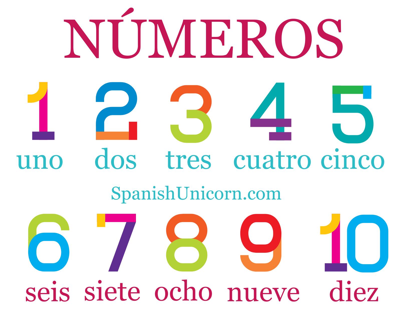 Números En Español Números Del 0 Al 10 Ejercicios De