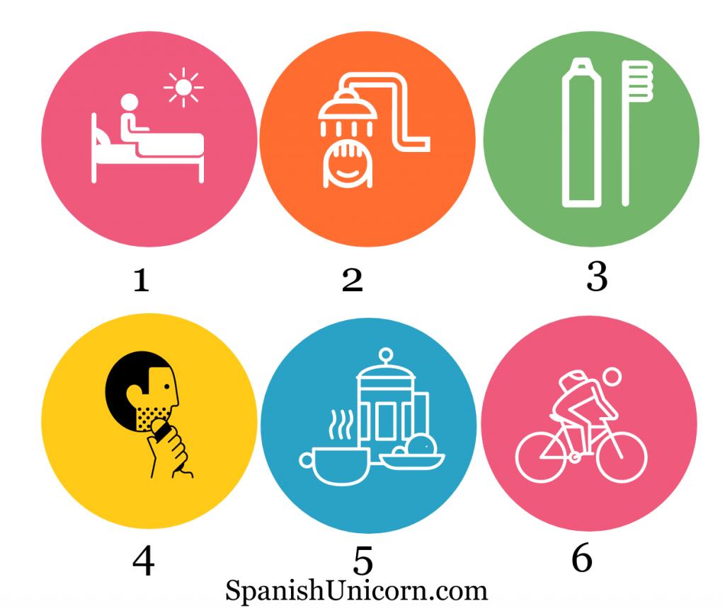 Spanish grammar exercises, imperative