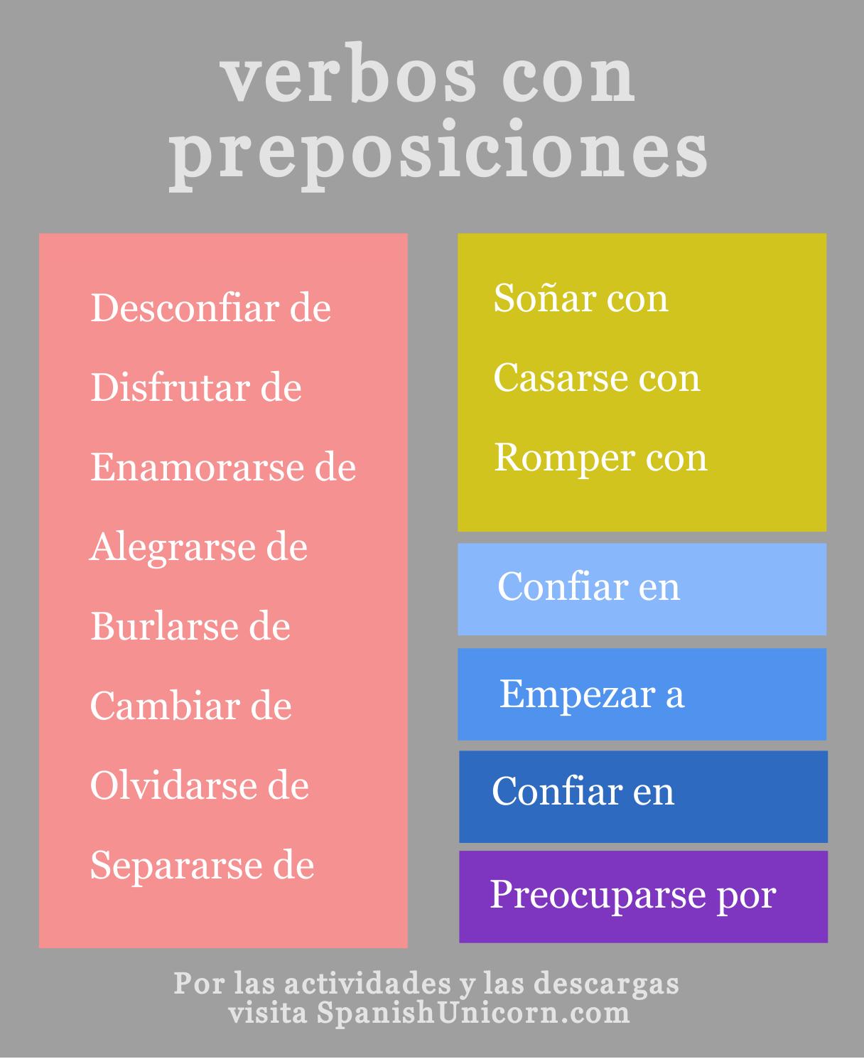 Verbos Con Preposiciones Explicación Y Actividad
