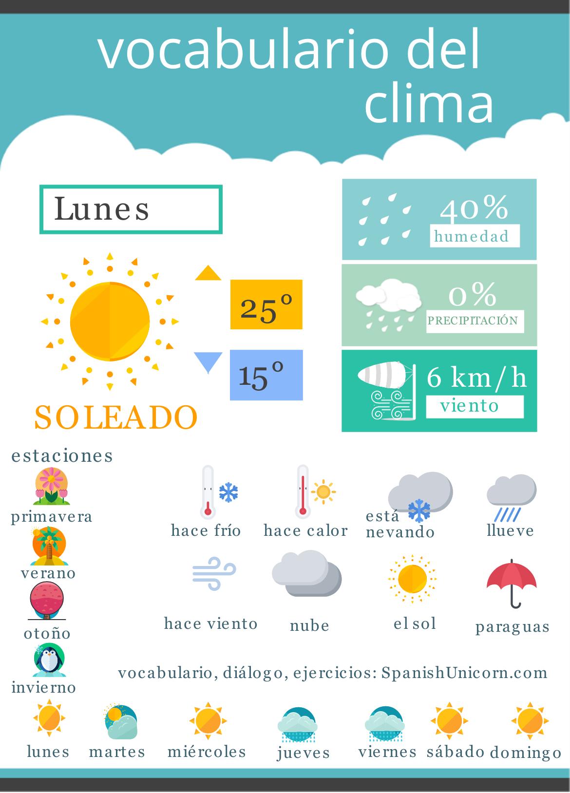 Diálogo Sobre El Clima En Español Vocabulario Del Tiempo