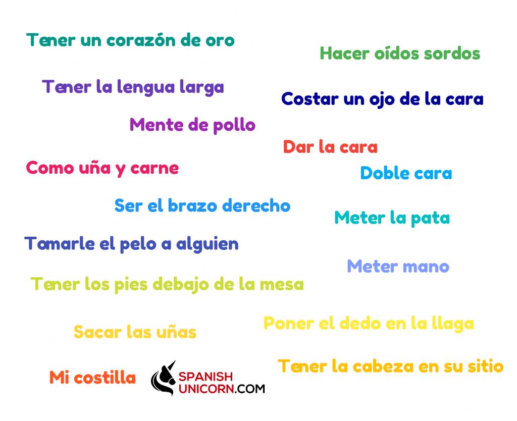 expresiones con partes del cuerpo en español
