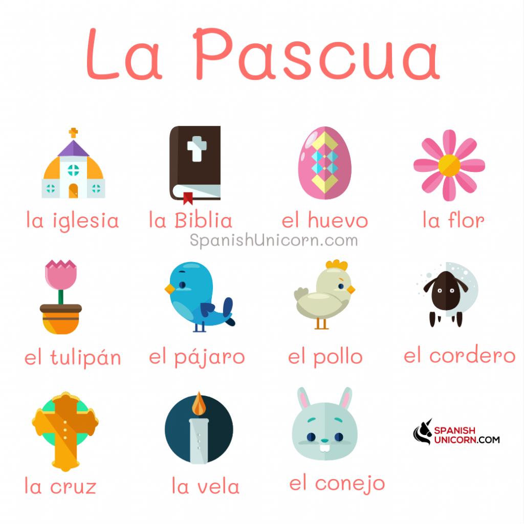 La Pascua, vocabulario básico