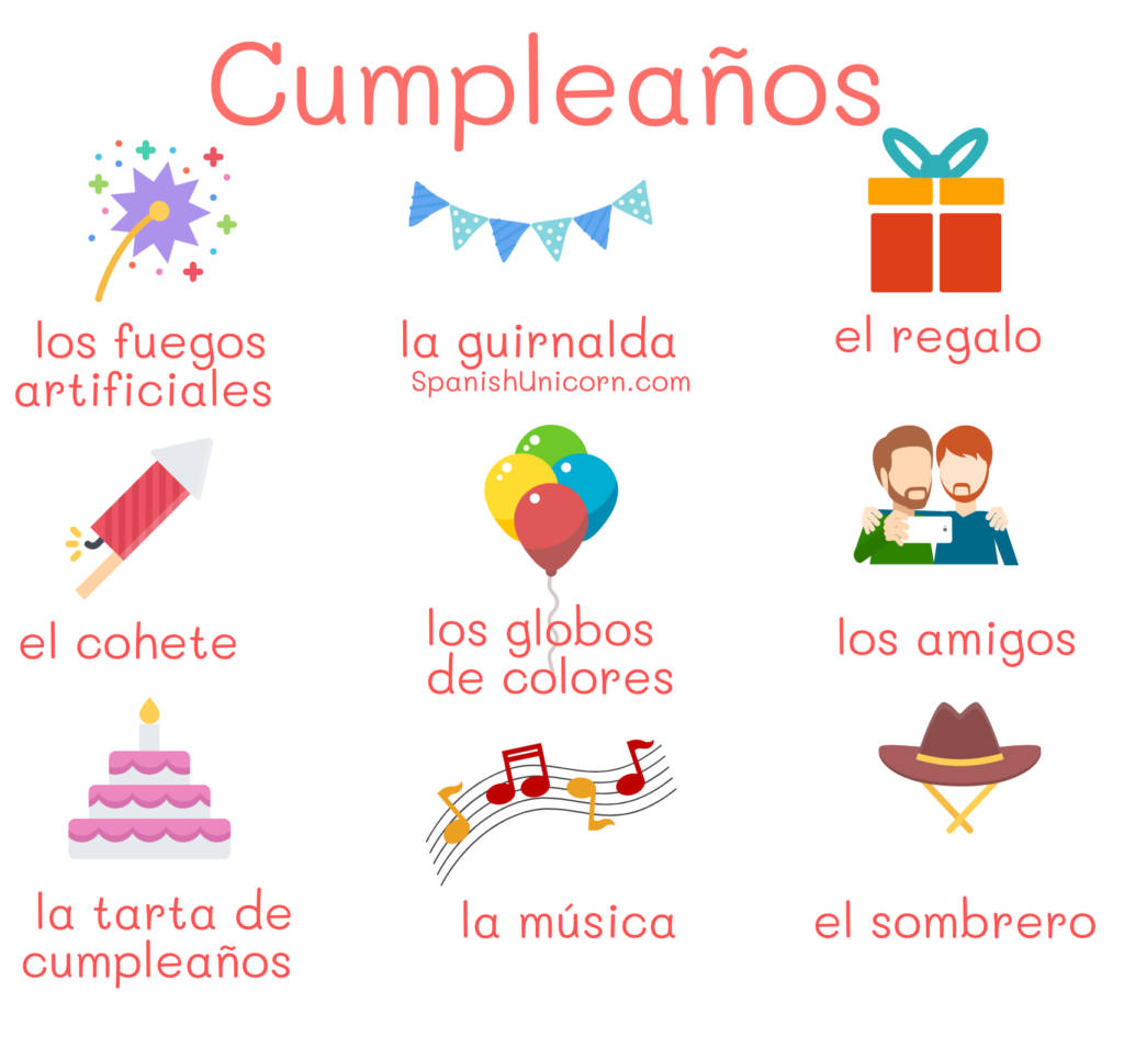 Cumpleaños vocabulario A1